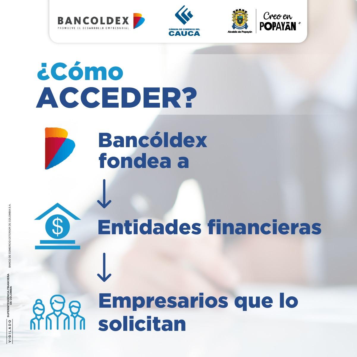 Línea de crédito para favorecer la liquidez de las empresas de la ciudad - Popayán Responde.